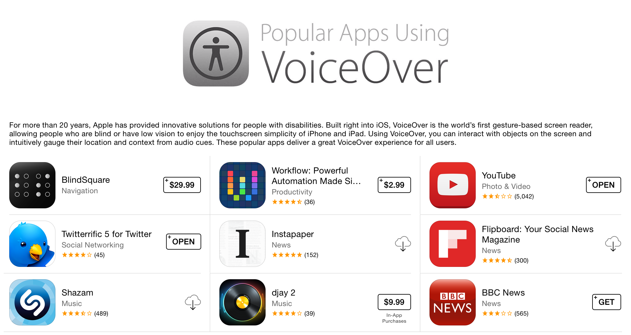 Screenshot of Twitterrific in App Store VoiceOver feature