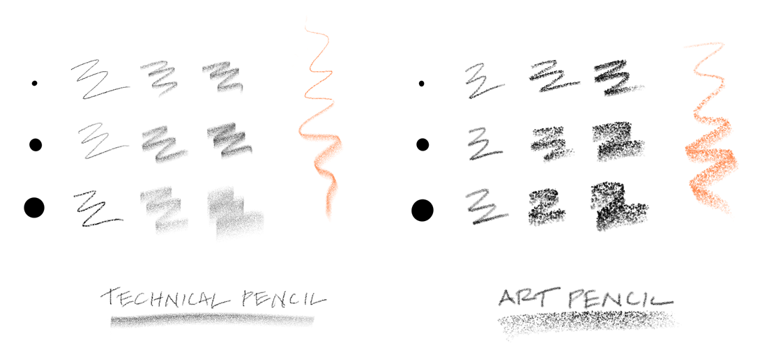 Linea pencil strokes