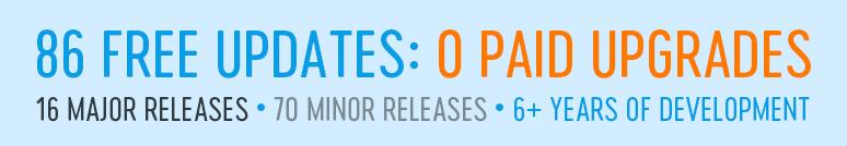 86 Free Updates, 0 Paid Upgrades
